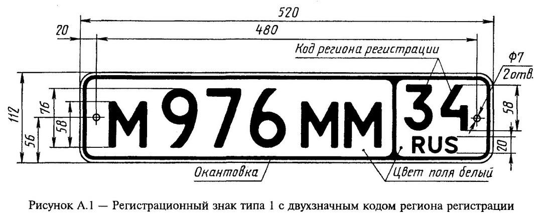 Какой шрифт на автомобильных номерах