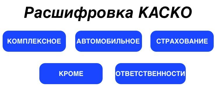 Как расшифровывается КАСКО