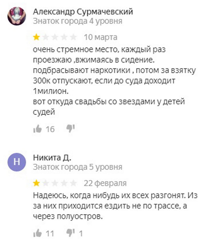 Реальные отзывы людей, побывавших на посту ДПС «Кущевский» (М-4